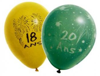 Ballons chiffres